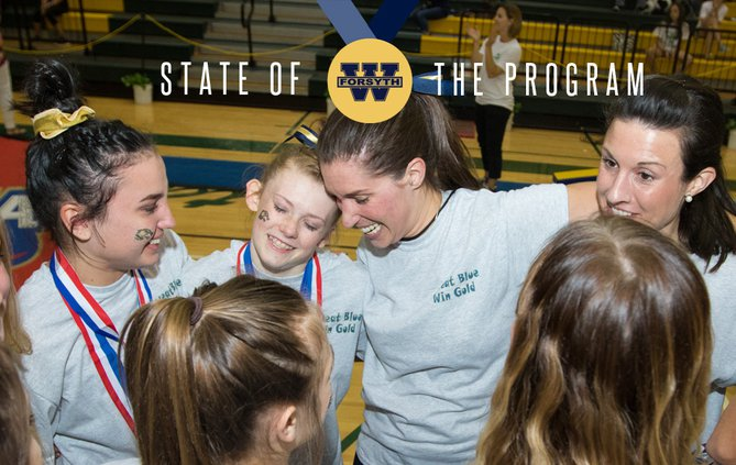 STATE OF THE PROGRAM, West Forsyth